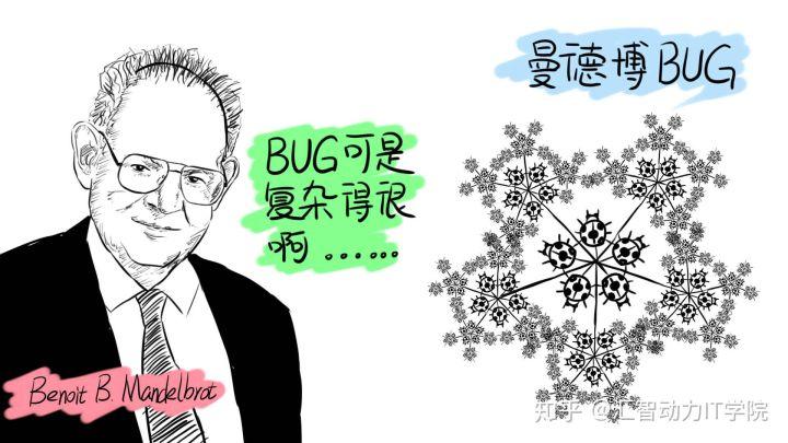 程序员和BUG的斗争史